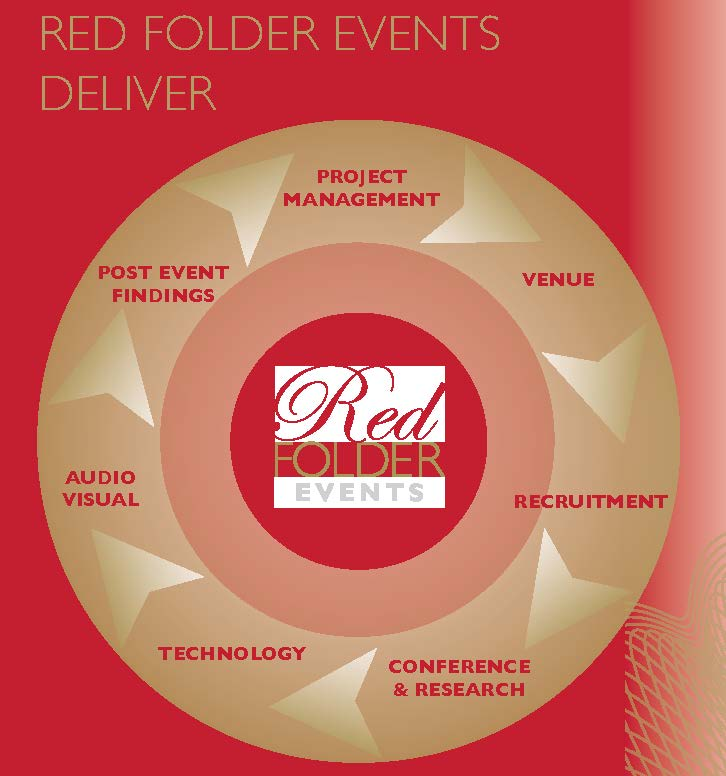 Red Folder Events Cycle