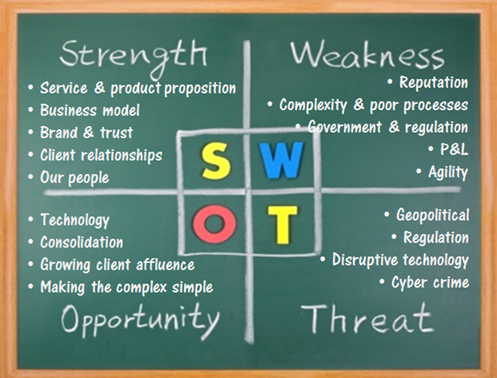swot-analysis-png.PNG